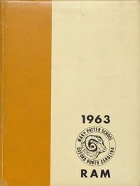 Ram [1963]